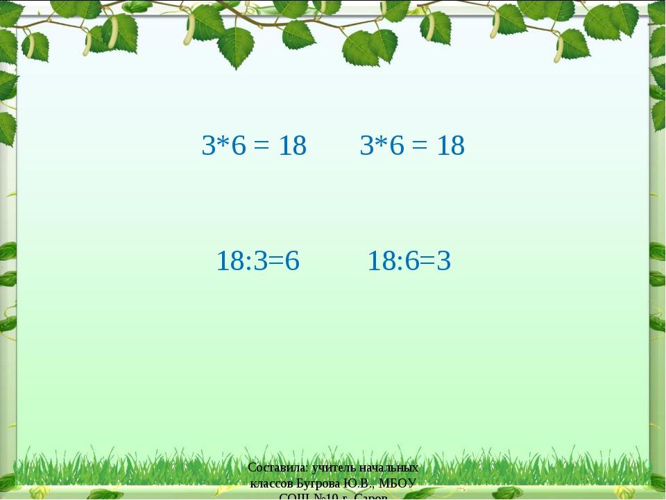 3*6 = 18 3*6 = 18 18:3=6 18:6=3 Составила: учитель начальных классов Бугрова...