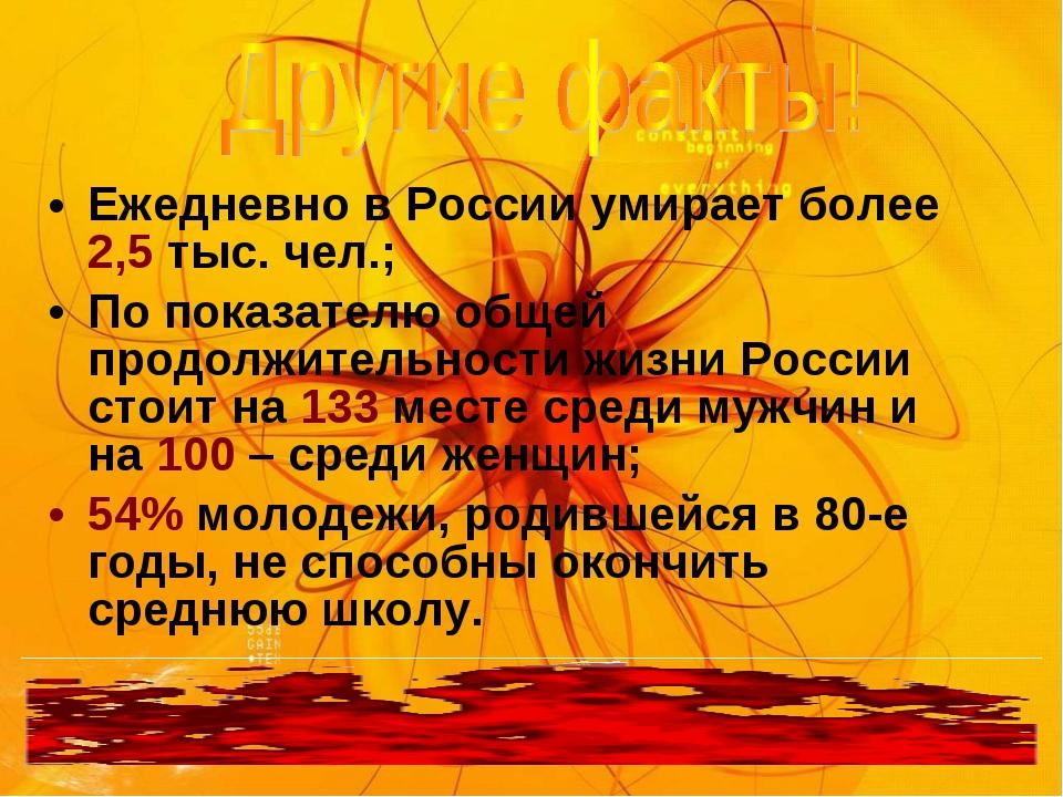 Ежедневно в России умирает более 2,5 тыс. чел.; По показателю общей продолжит...