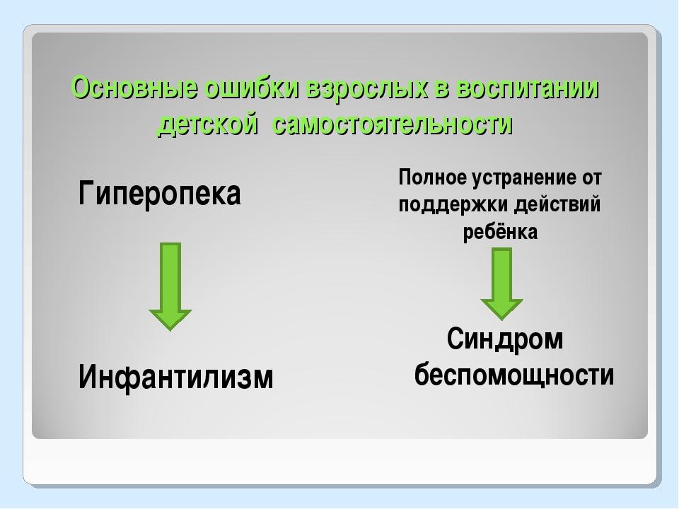 Основные ошибки взрослых в воспитании детской самостоятельности Гиперопека Ин...