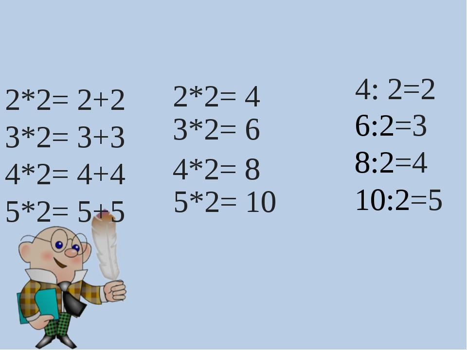 2*2= 2+2 3*2= 3+3 4*2= 4+4 5*2= 5+5 2*2= 4 3*2= 6 4*2= 8 5*2= 10 4: 2=2 6:2=...