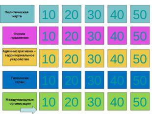 Политическая карта 10 20 30 40 50 Форма правления Административно – территори