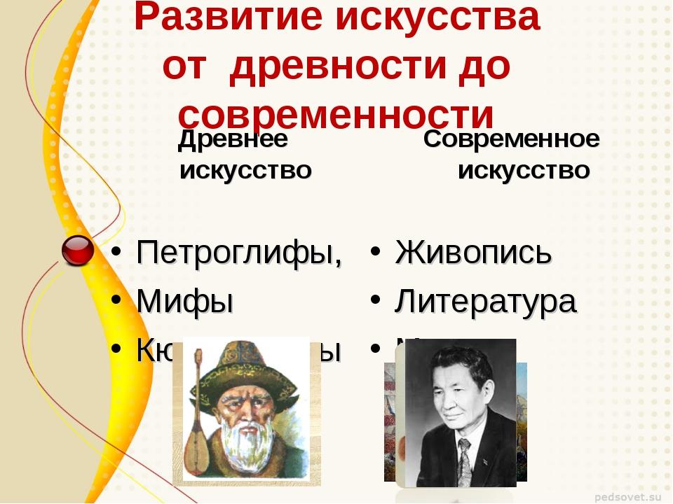 Развитие искусства от древности до современности Древнее искусство Петроглифы...
