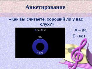 Анкетирование «Как вы считаете, хороший ли у вас слух?» А – да Б - нет