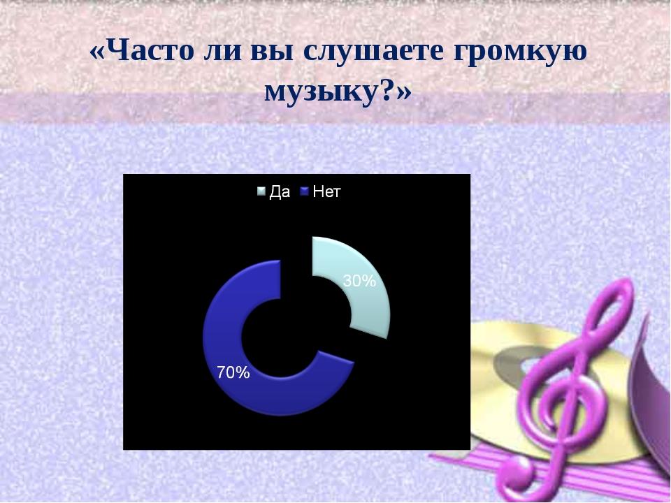 «Часто ли вы слушаете громкую музыку?»