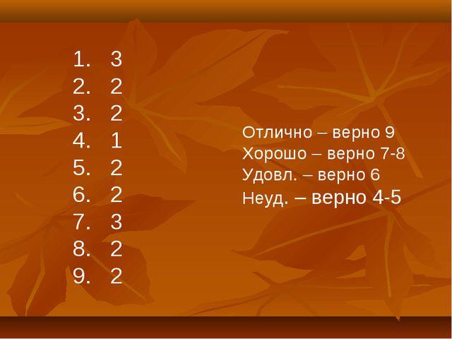 3 2 2 1 2 2 3 2 2 Отлично – верно 9 Хорошо – верно 7-8 Удовл. – верно 6 Неуд...