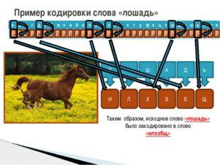 Пример кодировки слова «лошадь» а в б г д е ё ж и з й к л м э я ю н п о р с т