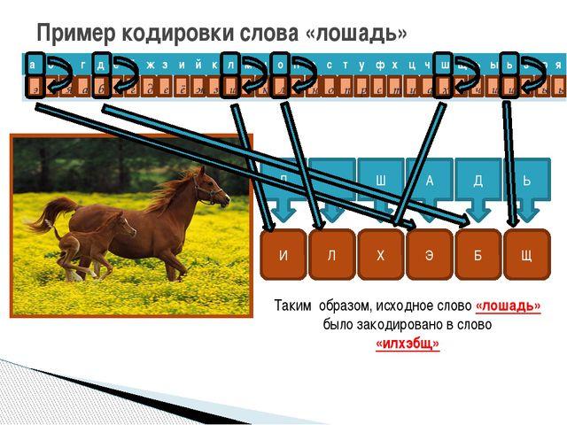 Пример кодировки слова «лошадь» а в б г д е ё ж и з й к л м э я ю н п о р с т...