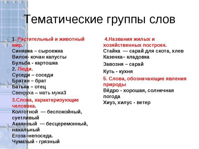 Тематические группы слов 1. Растительный и животный мир. Синявка – сыроежка В...
