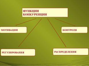 ФУНКЦИИ КОНКУРЕНЦИИ РЕГУЛИРОВАНИЯ РАСПРЕДЕЛЕНИЯ МОТИВАЦИИ КОНТРОЛЯ