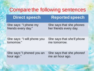 "Compare the following sentences Direct speech Reportedspeech She says: ""I ph"