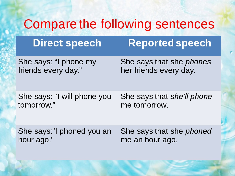 "Compare the following sentences Direct speech Reportedspeech She says: ""I ph..."