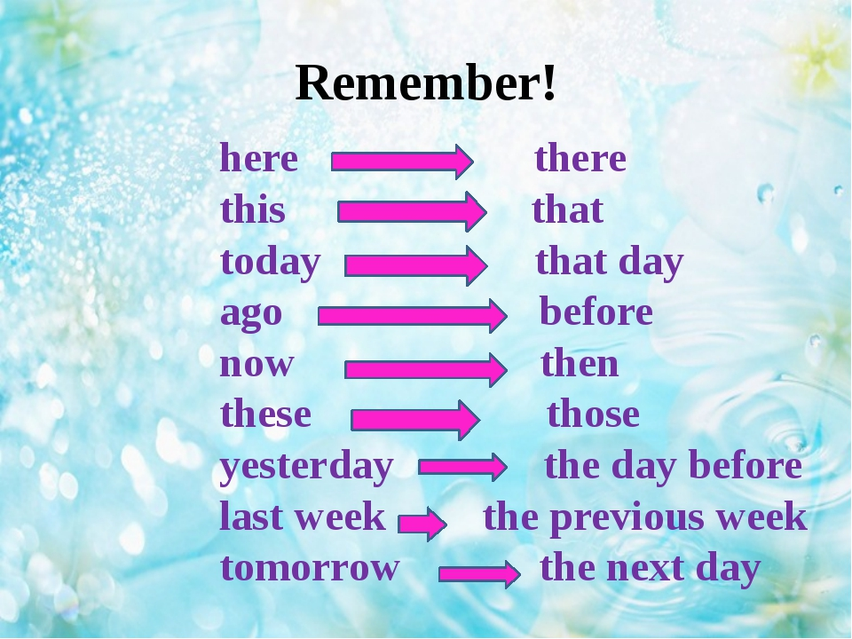 Remember! here there this that today that day ago before now then these those...