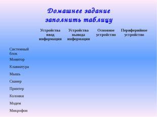 Домашнее задание заполнить таблицу Устройства ввод информации Устройства выво