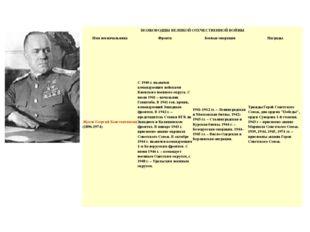 ПОЛКОВОДЦЫ ВЕЛИКОЙ ОТЕЧЕСТВЕННОЙ ВОЙНЫ Имя военачальника Фронта Боевые операц