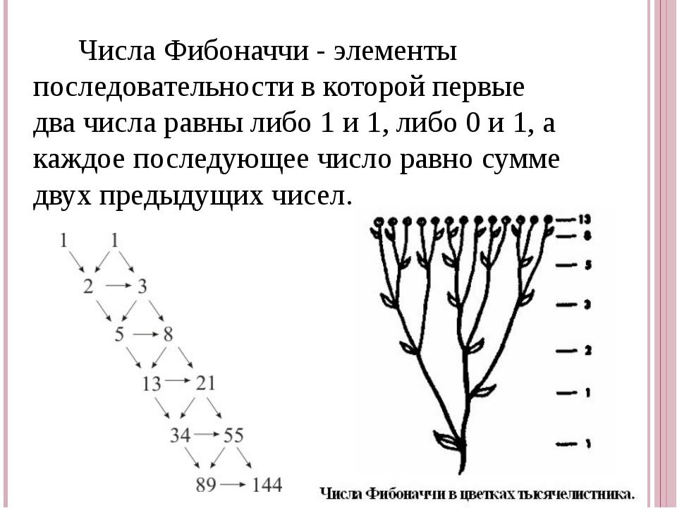Числа Фибоначчи - элементы последовательности в которой первые два числа рав...