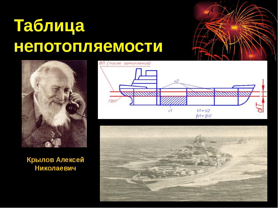 Таблица непотопляемости Крылов Алексей Николаевич