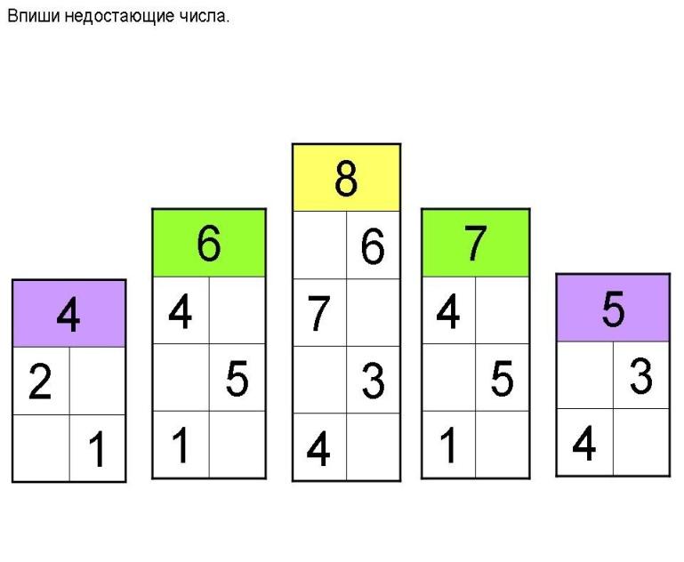 Карточки по составу числа 1класс