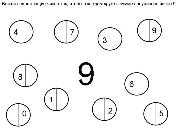 1 класс карточки состав числа