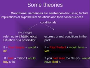 Some theories Conditional sentences are sentences discussing factual implicat