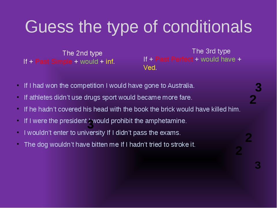 Guess the type of conditionals If I had won the competition I would have gone...