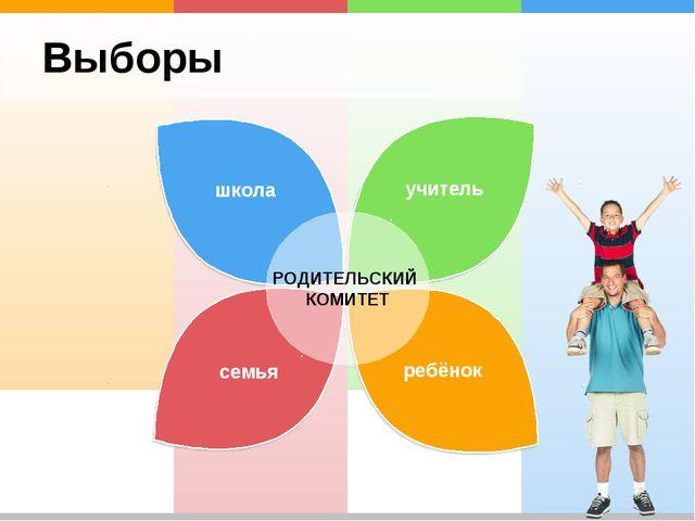 Выборы РОДИТЕЛЬСКИЙ КОМИТЕТ учитель семья ребёнок школа