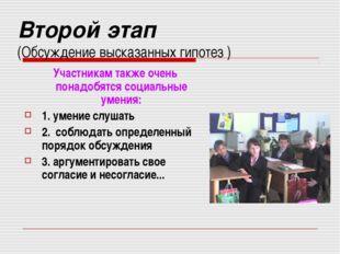 Второй этап (Обсуждение высказанных гипотез ) Участникам также очень понадобя