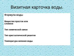 Визитная карточка воды. Формула воды  Вещество простое или сложное  Тип хим