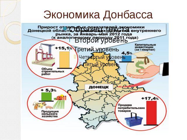 Экономика Донбасса