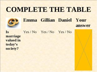 COMPLETE THE TABLE EmmaGillianDanielYour answer Is marriage valued in tod