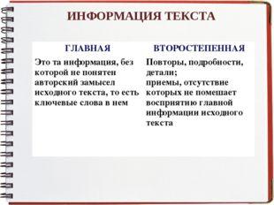 ИНФОРМАЦИЯ ТЕКСТА ГЛАВНАЯВТОРОСТЕПЕННАЯ Это та информация, без которой не по