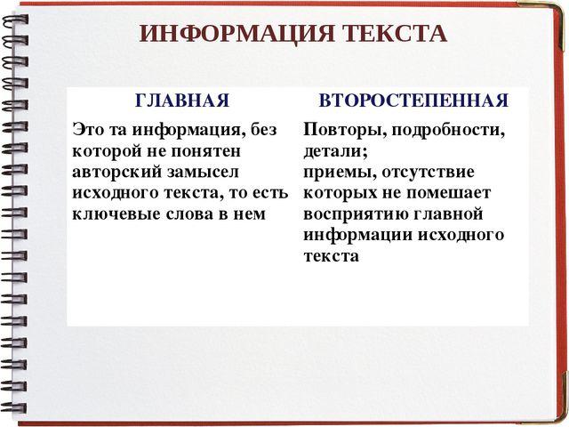 ИНФОРМАЦИЯ ТЕКСТА ГЛАВНАЯВТОРОСТЕПЕННАЯ Это та информация, без которой не по...