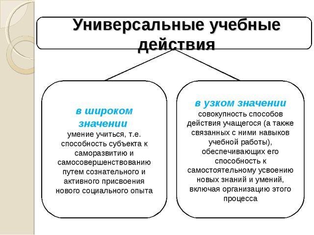Универсальные учебные действия в широком значении умение учиться, т.е. способ...