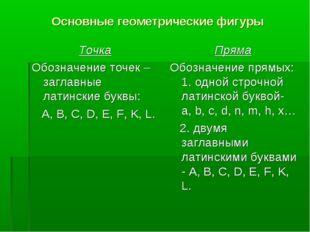 Основные геометрические фигуры Точка Обозначение точек – заглавные латинские