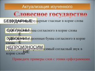 Актуализация изученного СОГЛАСНЫЕ УДВОЕННЫЕ НЕПРОИЗНОСИМЫЕ БЕЗУДАРНЫЕ Орфогра