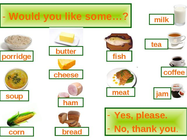 - Would you like some…? Yes, please. No, thank you. milk fish ham butter chee...