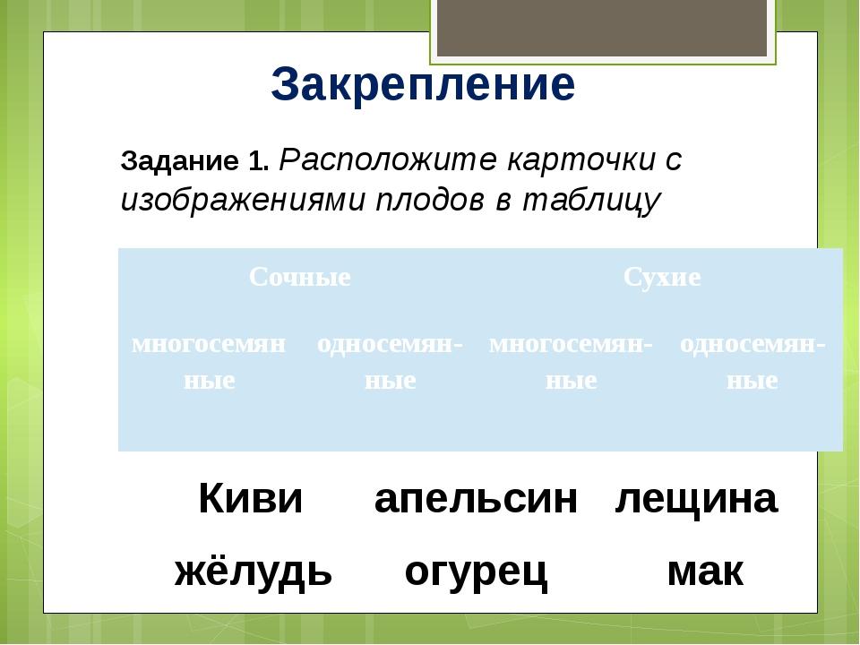 Закрепление Задание 2. Тест 4. После созревания свои семена разбрасывает: а)...