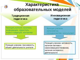 Функция учителя: носитель информации, хранитель норм и традиций, контролер Фу