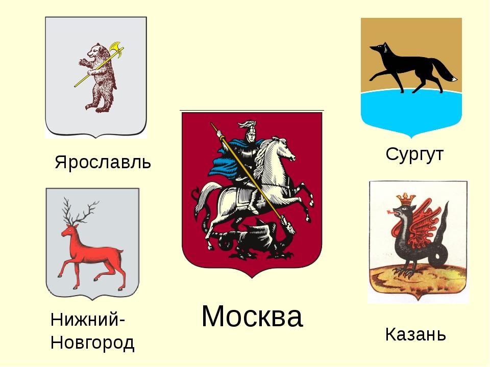 Москва Нижний- Новгород Казань Ярославль Сургут