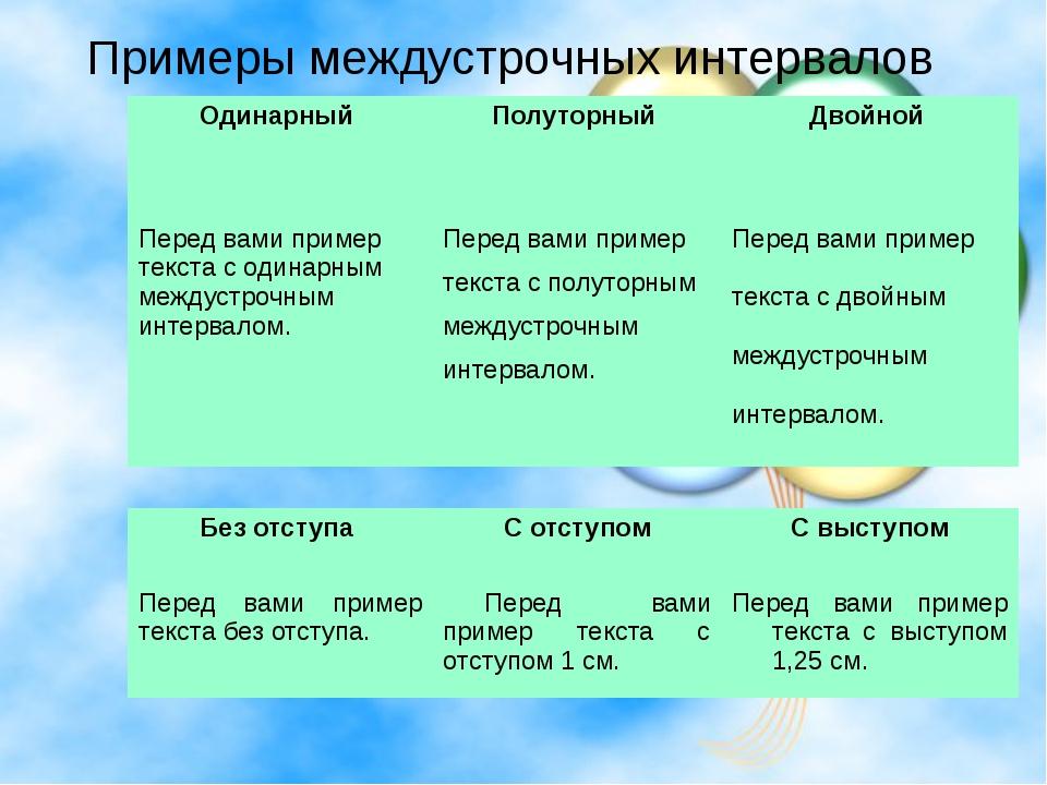 Примеры междустрочных интервалов Одинарный Полуторный Двойной Перед вами прим...