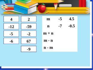 4 -12 -5 -6 2 -59 -2 67 -9 m-54.5 n-7-0.5 m + n m - n n - m
