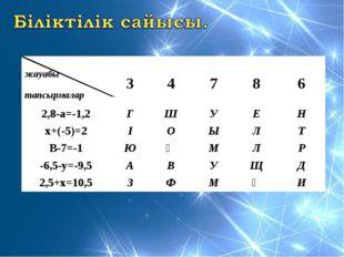 жауабы тапсырмалар 3 4 7 8 6 2,8-а=-1,2ГШУЕН х+(-5)=2ІОЫЛТ B-
