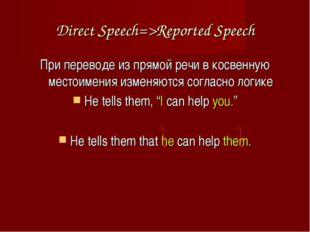 Direct Speech=>Reported Speech При переводе из прямой речи в косвенную местои