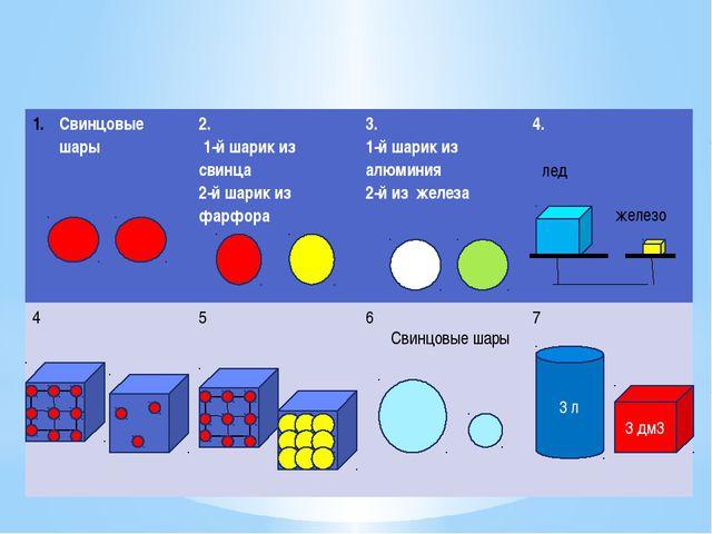 . лед железо Свинцовые шары 3 л 3 дм3 Свинцовые шары 2. 1-й шарик из свинца 2...