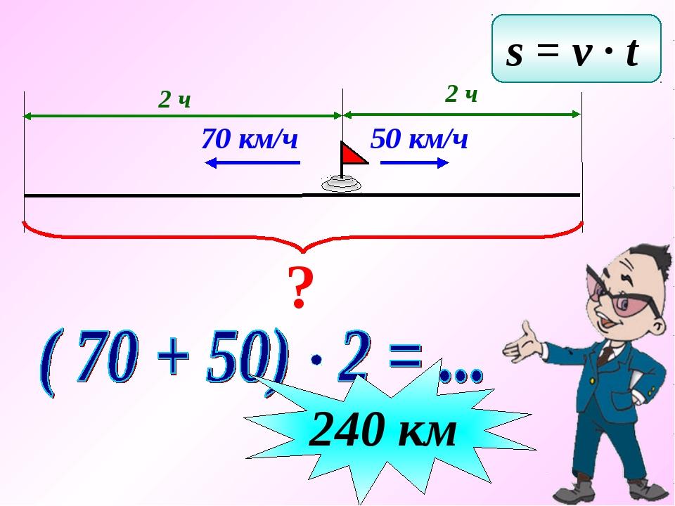 s = v ∙ t ? 2 ч 70 км/ч 50 км/ч 2 ч 240 км