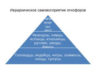 Иерархическое самовосприятие этнофоров