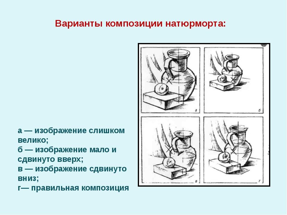 Варианты композиции натюрморта: а — изображение слишком велико; б — изображен...