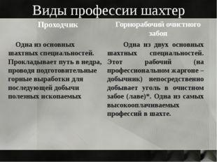 Виды профессии шахтер Проходчик Одна из основных шахтных специальностей. Про