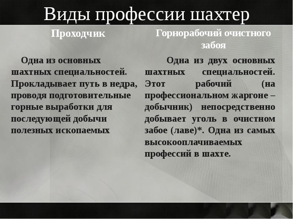Виды профессии шахтер Проходчик Одна из основных шахтных специальностей. Про...