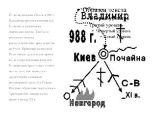 По возвращении в Киев в 988 г. Владимир крестил киевлян в р. Почайне и уничто