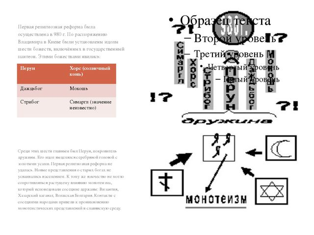 Первая религиозная реформа была осуществлена в 980 г. По распоряжению Владими...